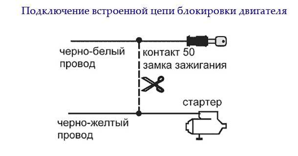 Подключение встроенной цепи