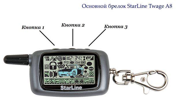 StaeLine A8 основной