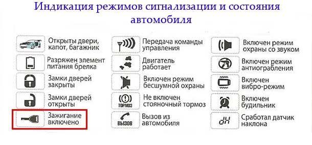 Пиктограммы значков