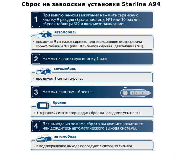 Старлайн а94 2can инструкция