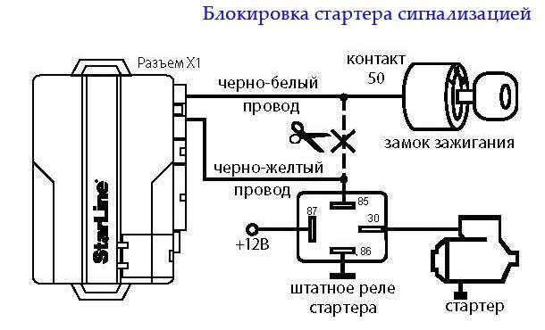 Схема блокировки стартера