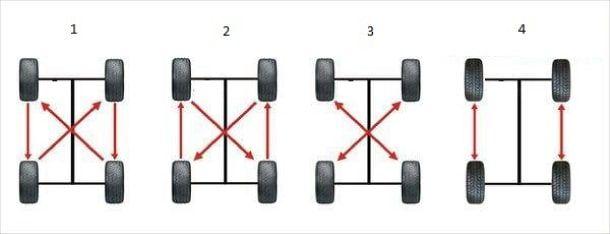Схема замены шин
